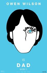 wonder character poster 4