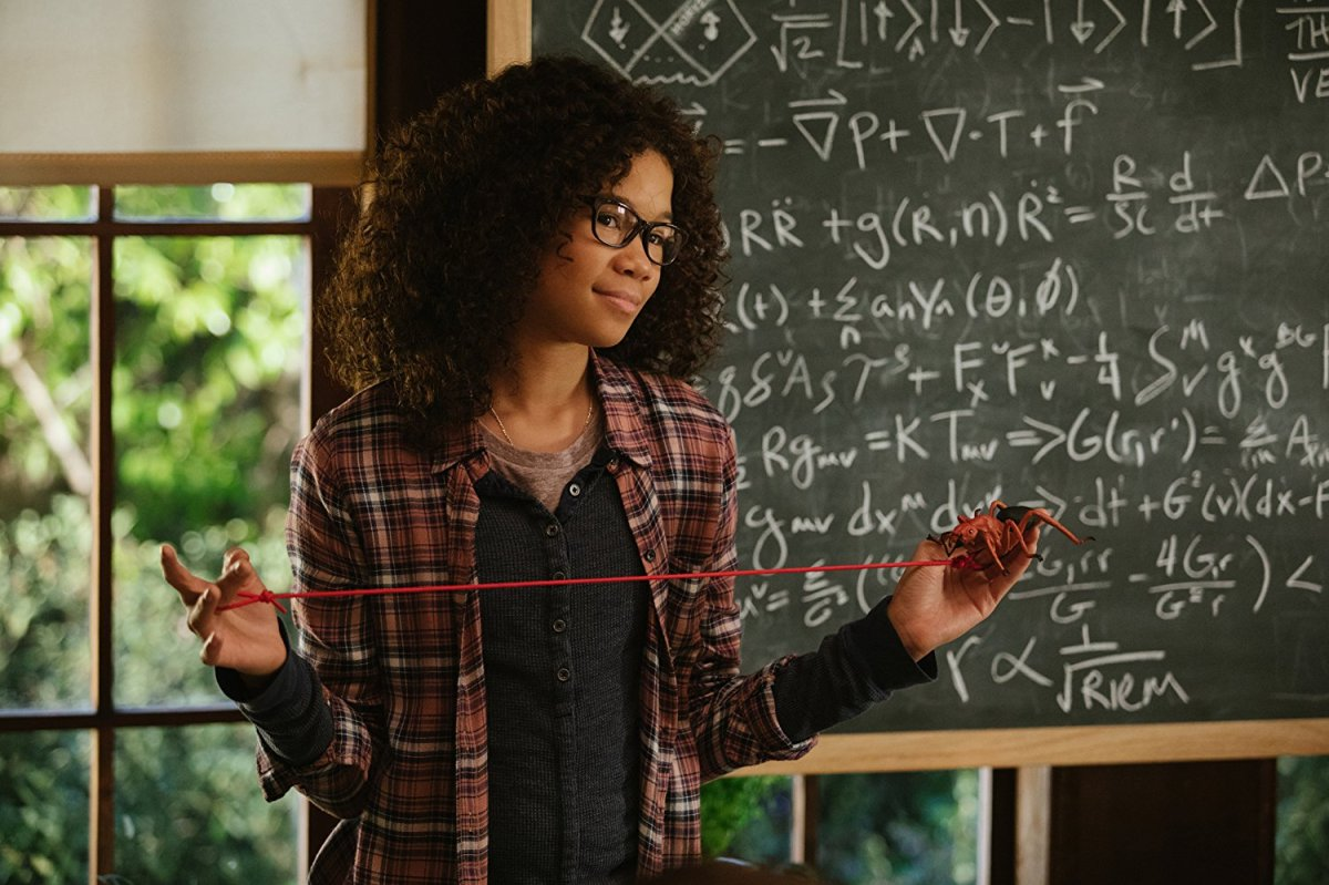 A Wrinkle In Time - Marketing Recap